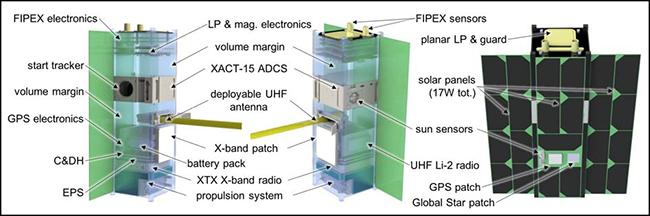 Renderings of the SWARM-EX satellite.