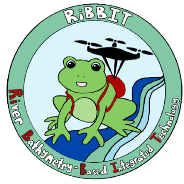 RiBBIT logo.