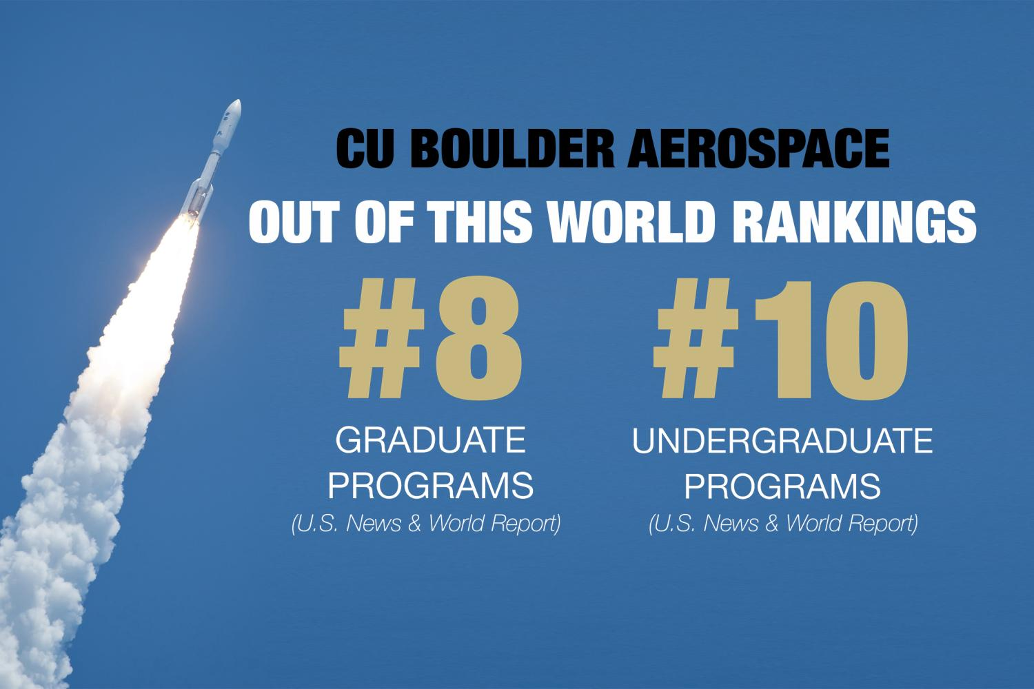 Aerospace Ranks #8 in Graduate Programs According to US News & World Report