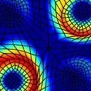 2D Elastic wave field in periodic material.