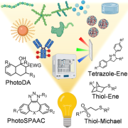 Photoclick chemistries
