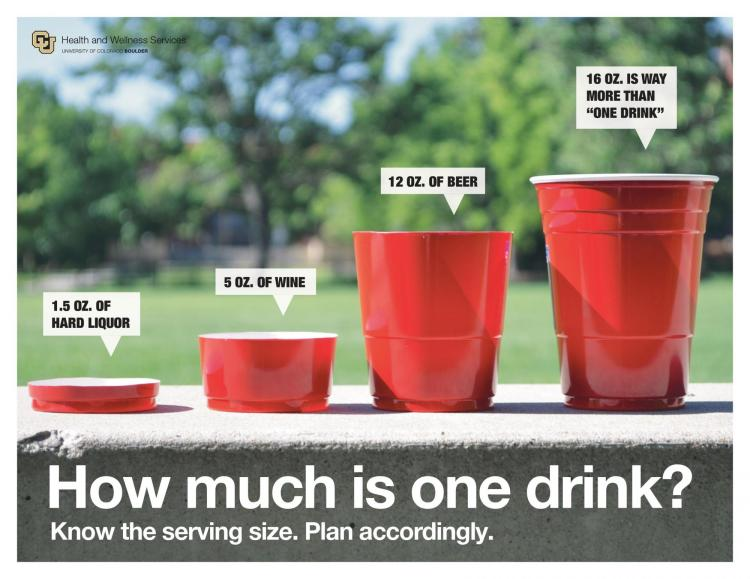 Red cup cut into serving sizes based on alcohol type