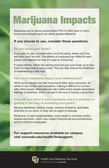 Image of Marijuana Impacts Card