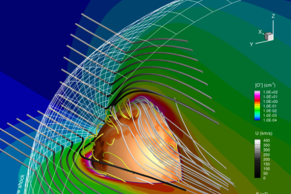 Variability of the Mars Magnetic Field Environment Due to Solar Wind Interference