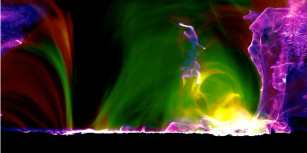 Numerical simulation of a solar flare (M.C.M Cheung , M. Rempel et al. Nat. Astron. 2018). Color coding indicates plasma with < 1 MK (violet), 1-10 MK (red) and > 10 MK (green).