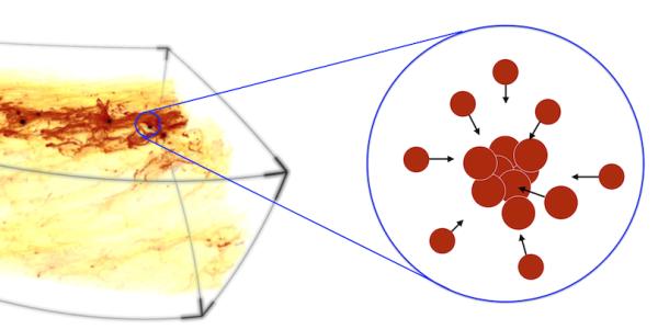 Planetesimal Formation diagram