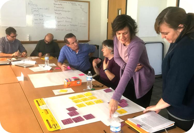 Faculty moving sticky notes around during the Critical Thinking SIG