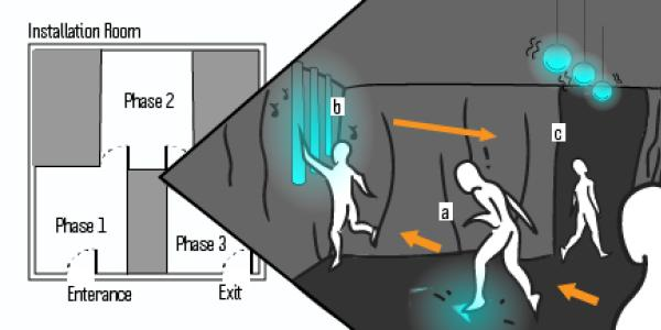 Drawing showing Nuturing Light players moving through the escape room.