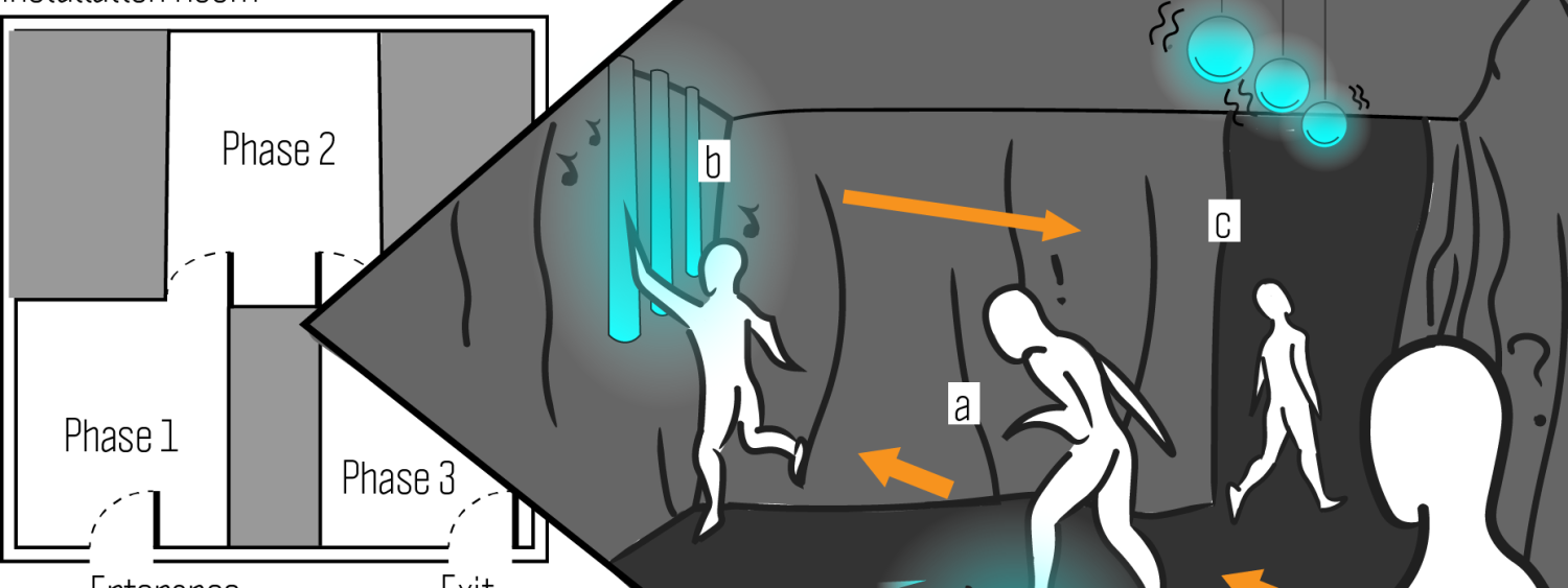 The user navigates a pitch-black escape room, guided solely by bioluminescent algae.
