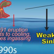 ocean sink