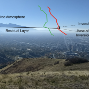 boundary layer meteorology
