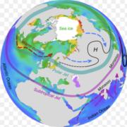 climate dyamics