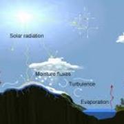 mesoscale meteorology