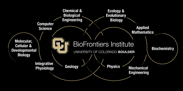 BioFrontiers Departments