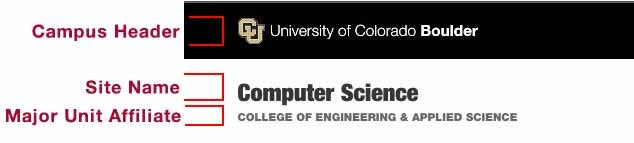 Campus Header, Site Name and Major Unit