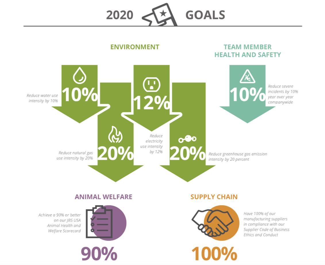 MBA Sustainability