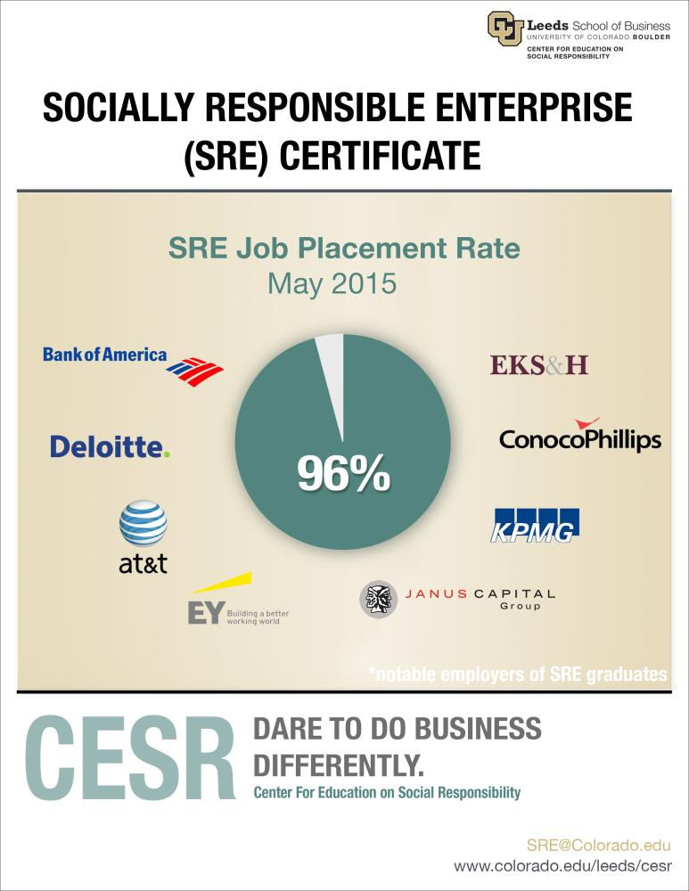 SRE Certificate Paves the Way for Jobs   University of Colorado Boulder