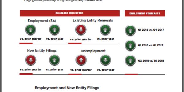 Colorado Business and Economic Indicator Report forQ4 2017