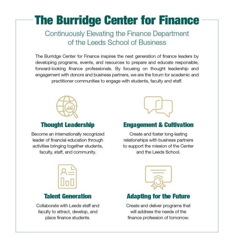 Burridge Overview Picture