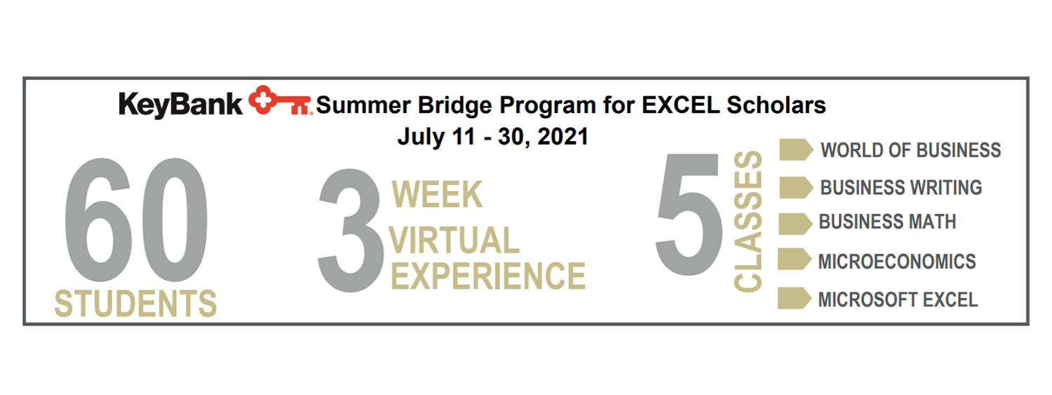 KeyBank Summer Bridge Program