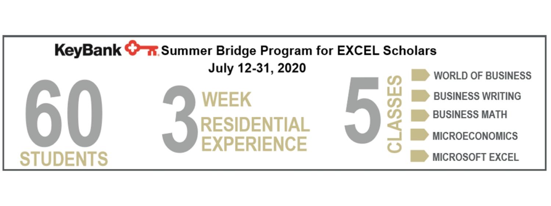 KeyBank Summer Bridges Program