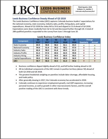 The Leeds Business Confidence Index (LBCI) Q3 2018