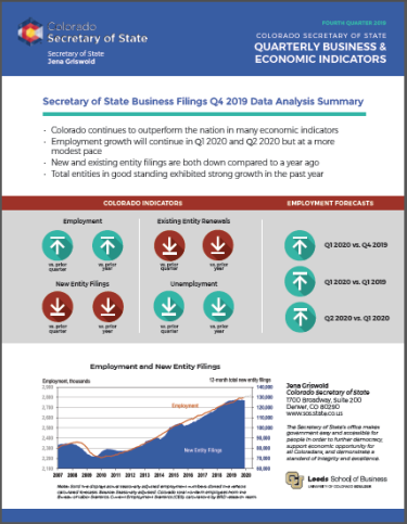 BRD SOS Business Filings Report