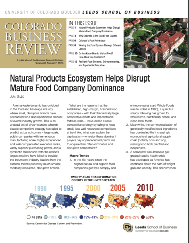 Colorado Business REview Issue 2