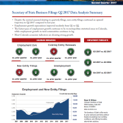 Secretary of State Business and Economic Indicator Report for Q2 2017