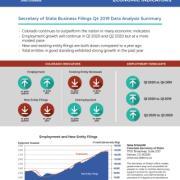BRD SOS Report Q4 2019