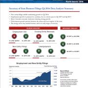 BRD SOS Report Q4 2016