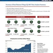 Colorado Secretary of State Q1 2017 Indicators Report