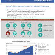Colorado Secretary of State Q3 2019 Indicators Report