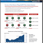 Secretary of State Business and Economic Indicator Report for Q3 2017