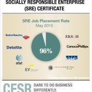 SRE Certificate, Corporate Social Responsibility