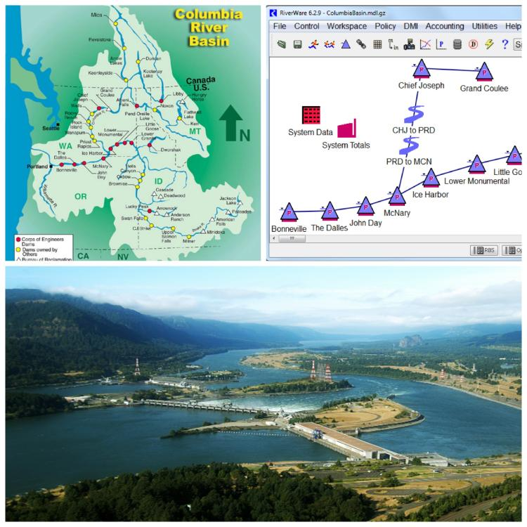 collage of Columbia River Basin, dam and RiverWare model