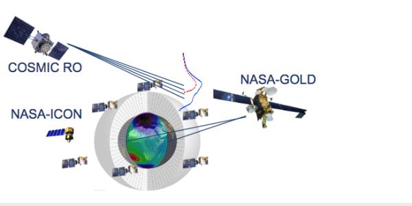 upper atmosphere data assimilation
