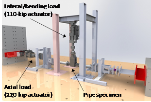 An illustration showing a pipe testing setup