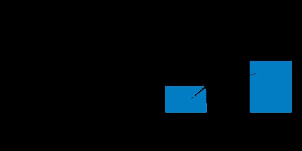 Mortenson company logo