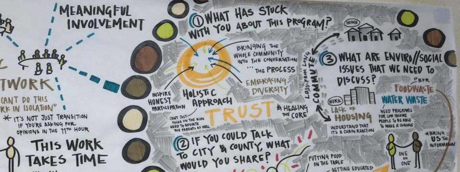 Graphic recording of Just Transition concepts