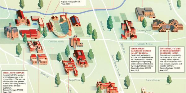 Campus buildings illustration