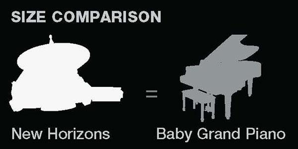 Size Comparison: New Horizons = Baby Grand Piano
