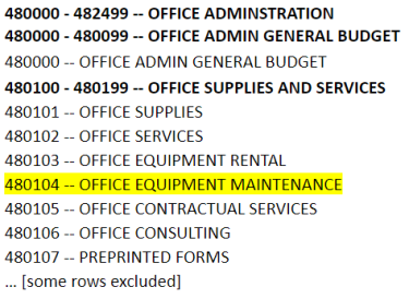 List of accounts within Office Administration with office equipment maintenance highlighted.