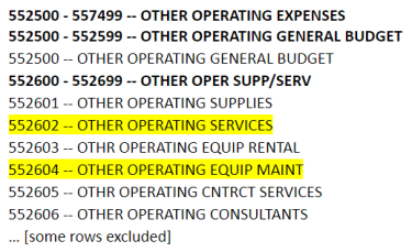 List of accounts within Other Operating Expenses with other operating services and other operating equipment maintenance highlighted.