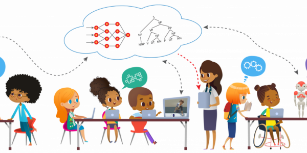 "An cartoon illustration showing the research team's vision for how AI ""partners"" (such as an Alexa-like voice, a virtual agent and a robot) can collaborate with teachers and students in classrooms"