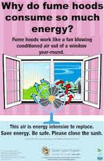 Why do Fume hoods consume so much energy?