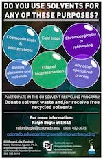 Solvent Recycling Poster