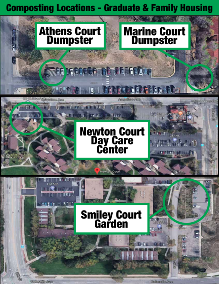 Graduate and Family Housing Compost Locations