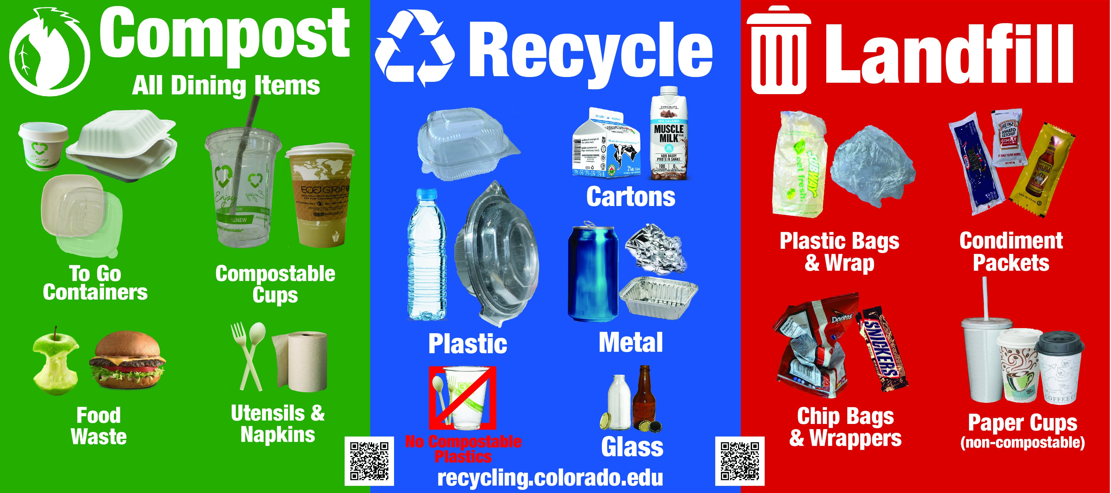 Compost, Recycle, Landfill items from Dining Centers