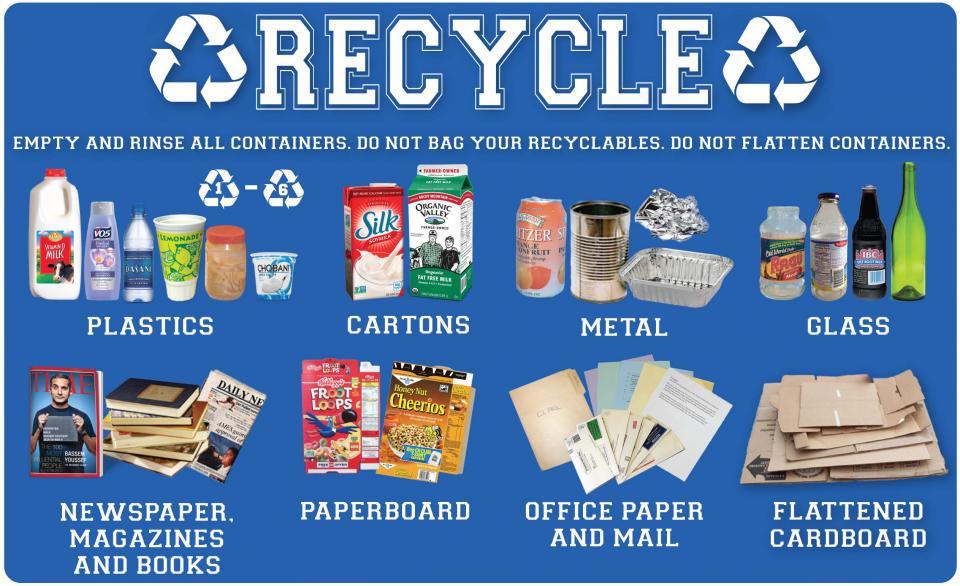 Recyclable Items | Environmental Center | University of Colorado ...